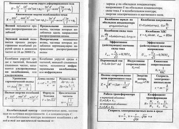 самые основные формулы по физике
