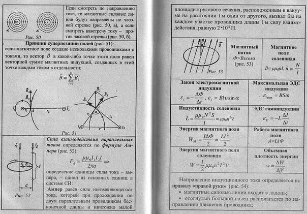 шпаргалки по физике формулы