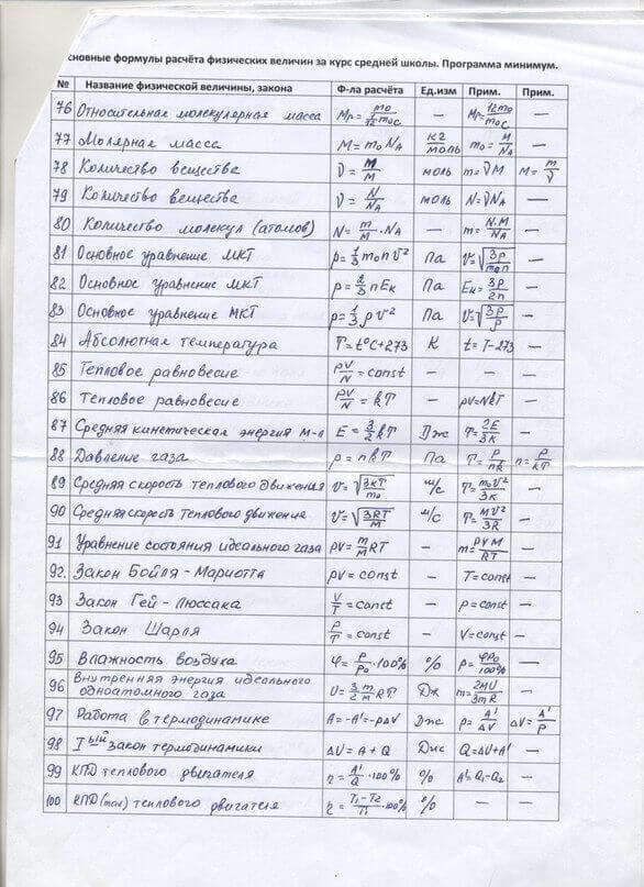 формулы по физике 9 и 11 класс