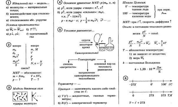 основные формулы физика