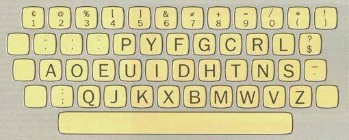 русская клавиатура дворака раскладка