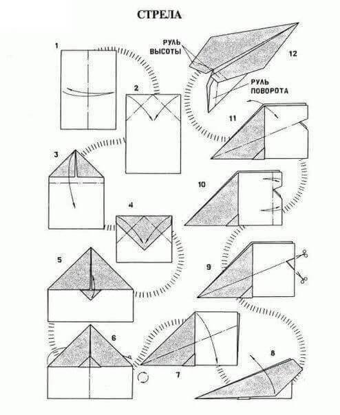 инструкция бумажный самолёт