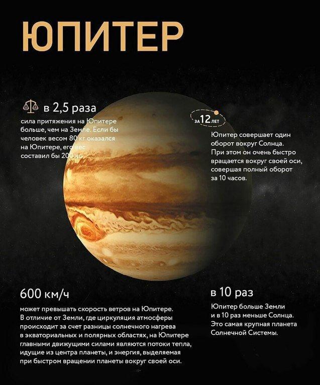 юпитер планета солнечной системы