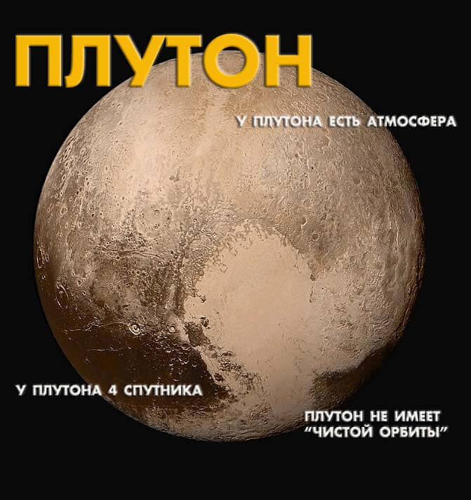 плутон планета солнечной системы