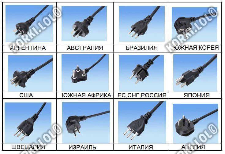 типы электрических штекеров розеток